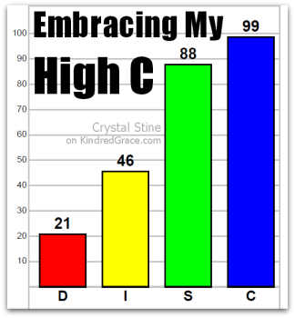 Embracing My High C by @CrystalStine on @KindredGrace