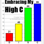 Embracing My High C