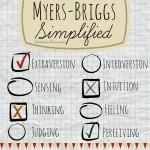 An Overview of the Myers-Briggs Type Instrument